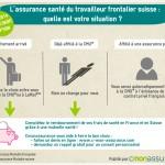 Travailleurs frontaliers : que faire suite à l'arrêt du droit d'option ?