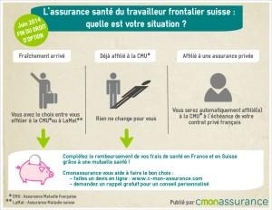 infographie assurance santé frontalier